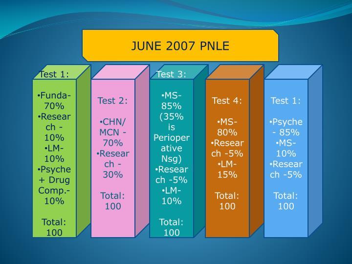 JUNE 2007 PNLE