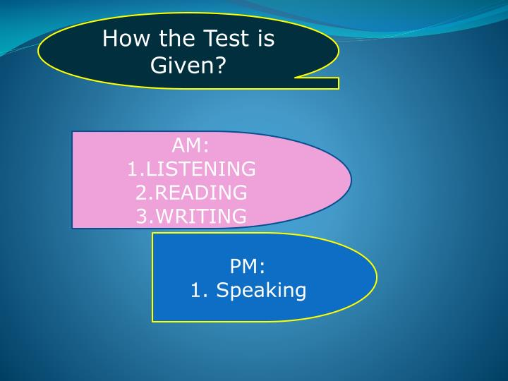 How the Test is Given?