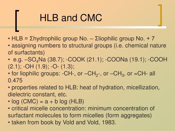 HLB and CMC
