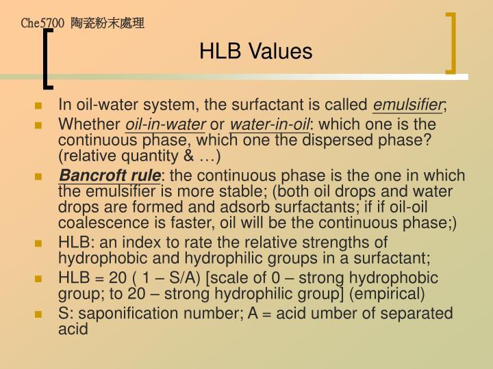 HLB Values