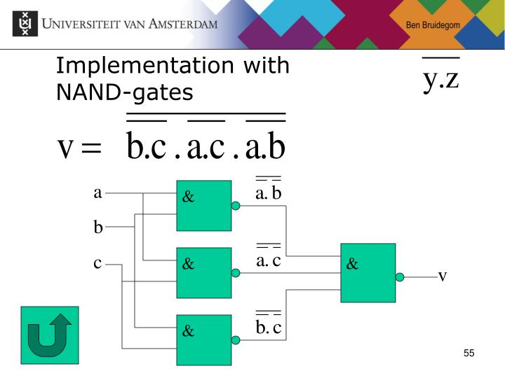 Implementation with
