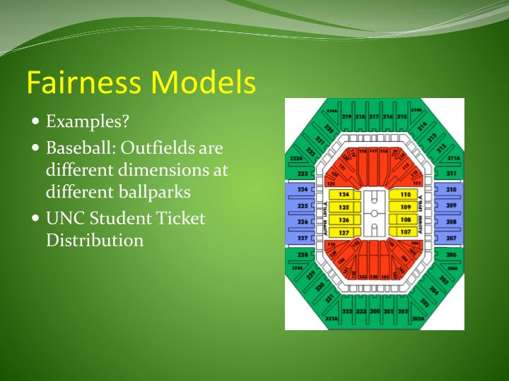 Fairness Models
