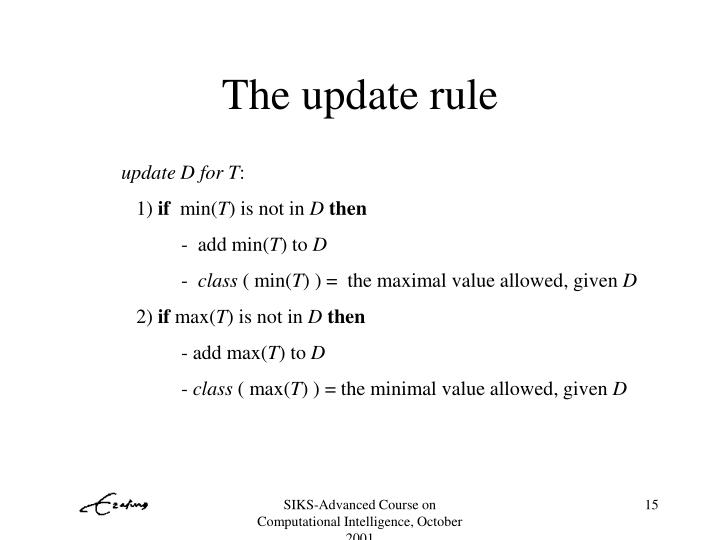 The update rule