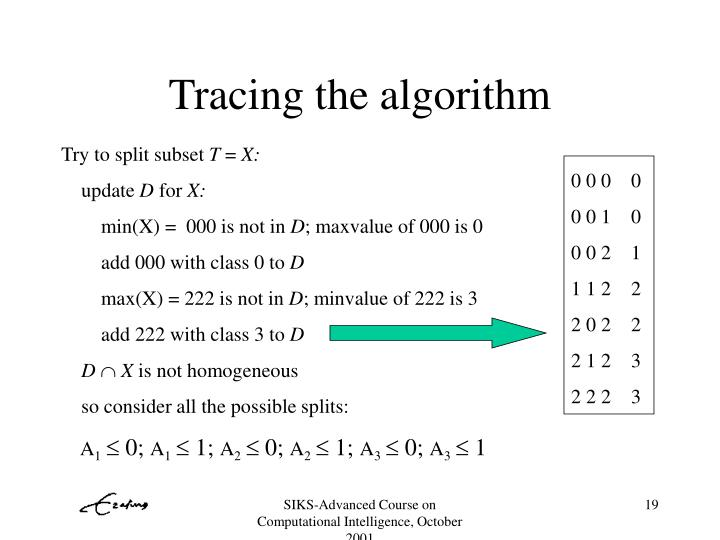 Tracing the algorithm