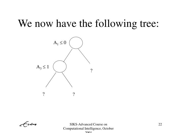 We now have the following tree: