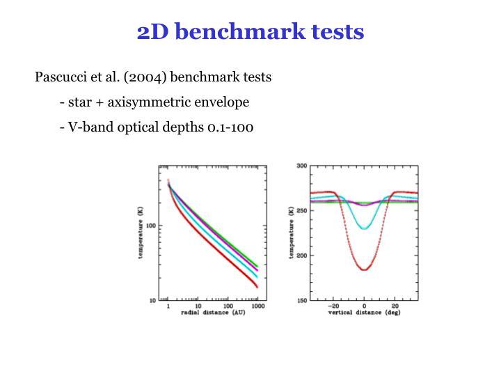 2D benchmark tests