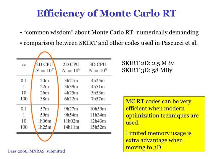 Efficiency of Monte Carlo RT