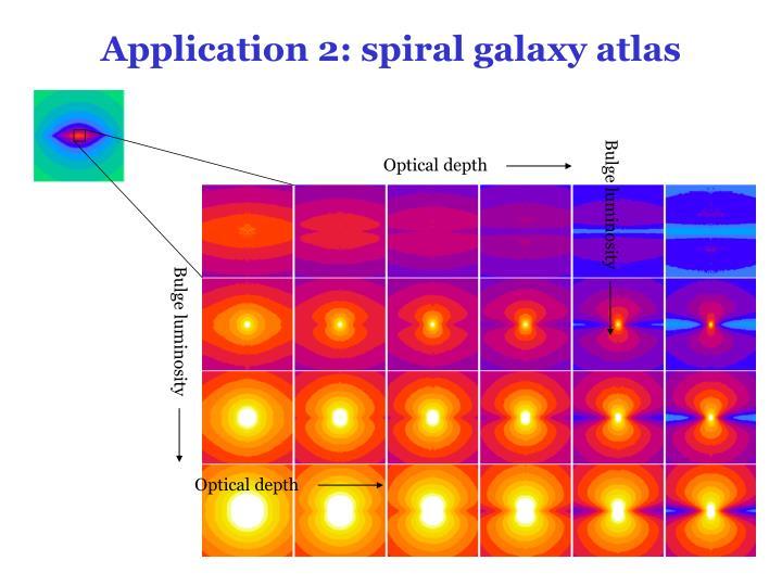 Application 2: spiral galaxy atlas