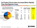 co product prices have increased more rapidly than raw material costs