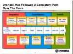 lyondell has followed a consistent path over the years
