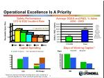 operational excellence is a priority