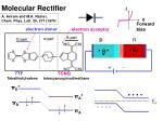 molecular rectifier