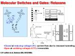 molecular switches and gates rotaxane