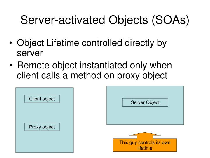 Server-activated Objects (SOAs)