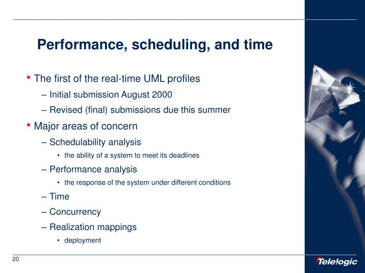 Performance, scheduling, and time
