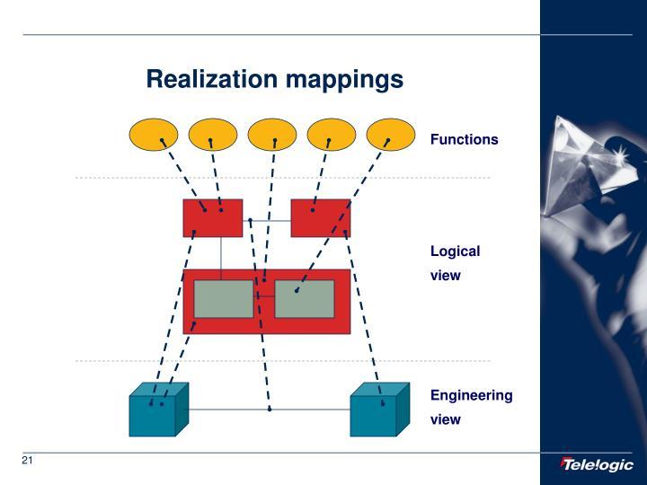 Realization mappings