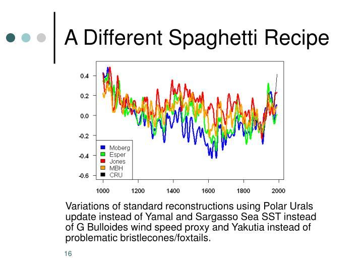 A Different Spaghetti Recipe
