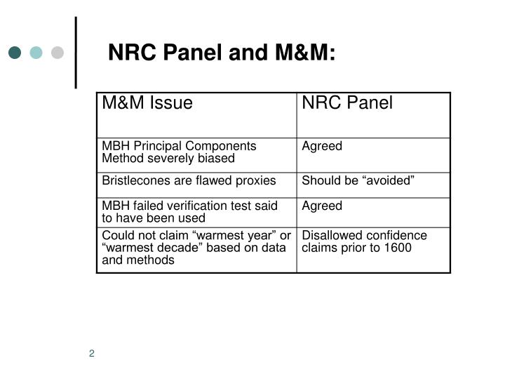 Nrc panel and m m