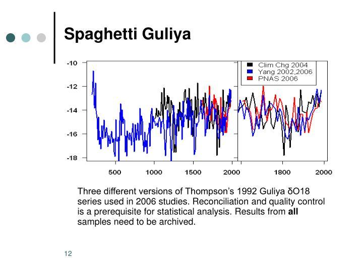 Spaghetti Guliya