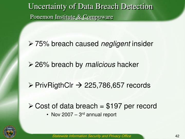 Uncertainty of Data Breach Detection