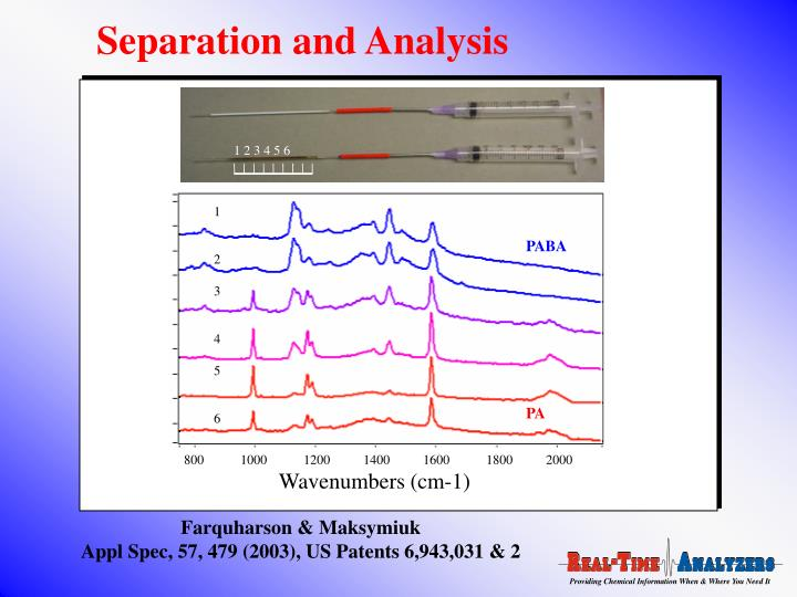 Separation and Analysis