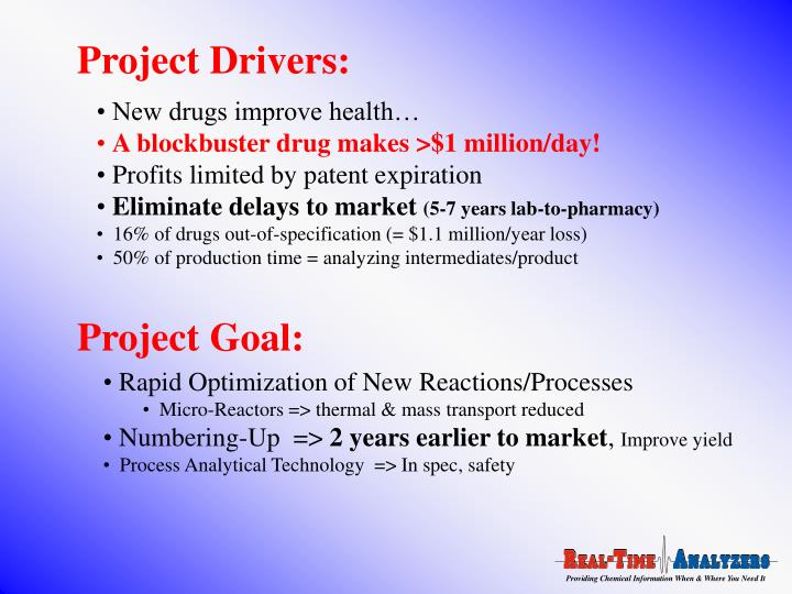 Rapid Optimization of New Reactions/Processes