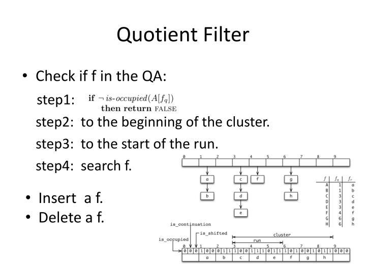 Quotient Filter