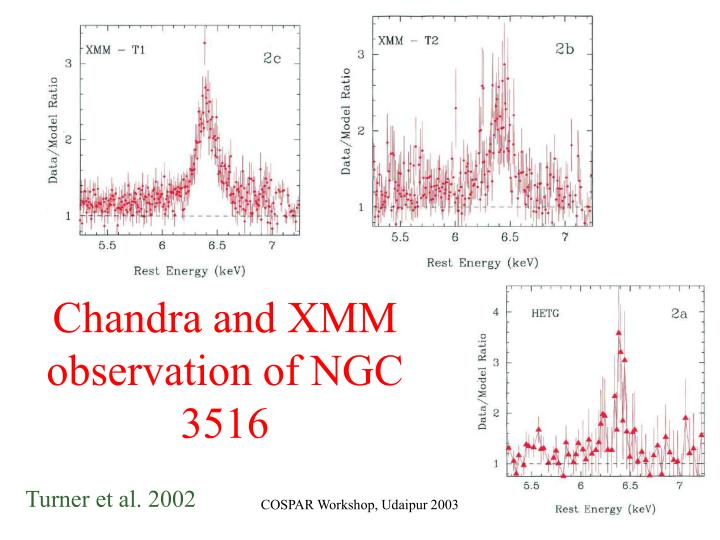 Chandra and XMM observation of NGC 3516