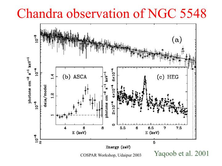 Chandra observation of NGC 5548