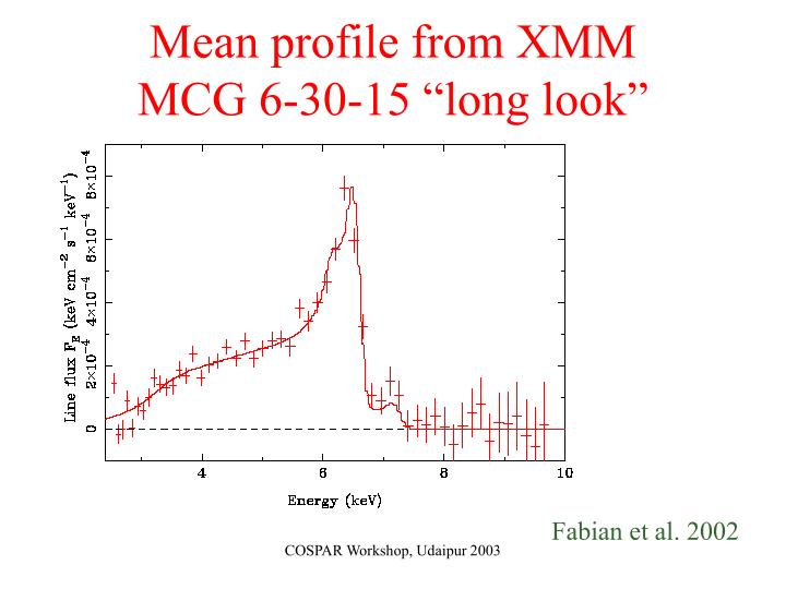 Mean profile from XMM