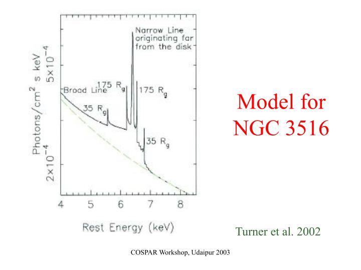 Model for NGC 3516
