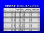 odimcf proposed algorithm7