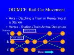 odimcf rail car movement1