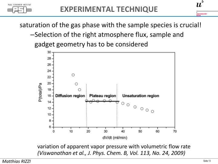 saturation of the gas phase with the sample species is crucial!