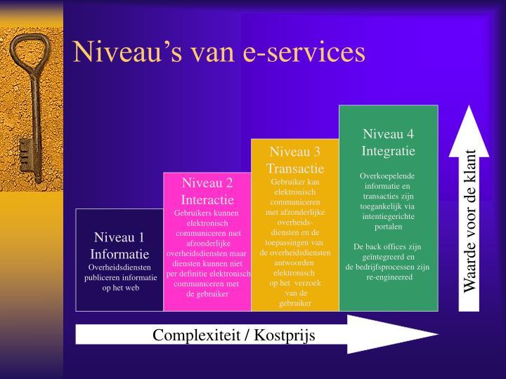 Niveau's van e-services
