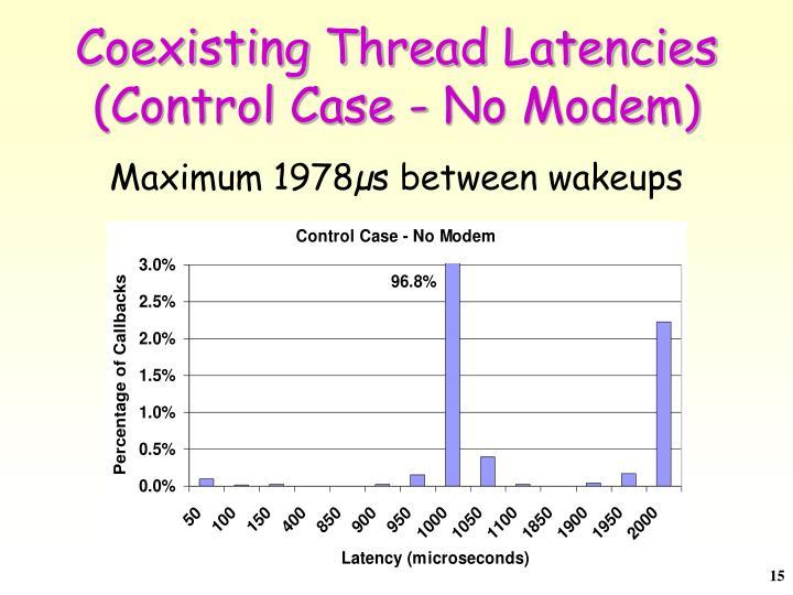 Coexisting Thread Latencies (Control Case - No Modem)