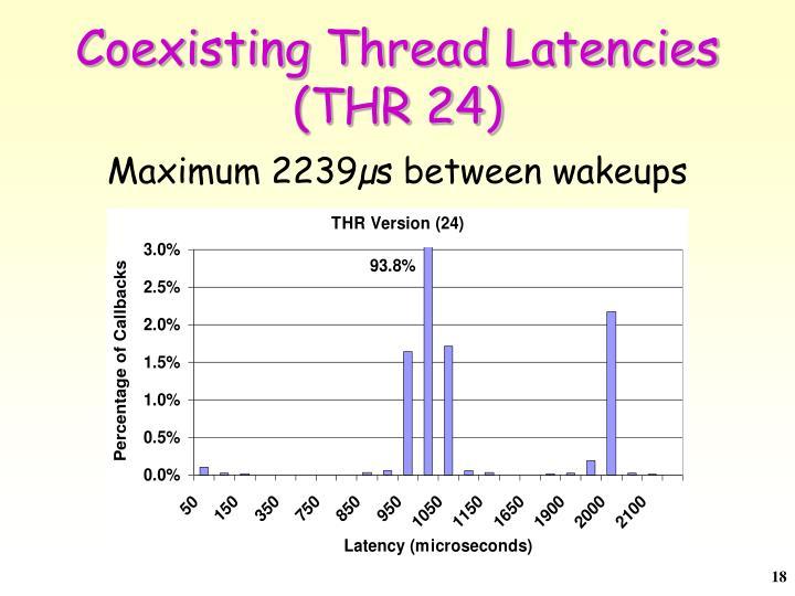 Coexisting Thread Latencies (THR 24)