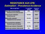 resistance aux atb estimation prevalence incidence