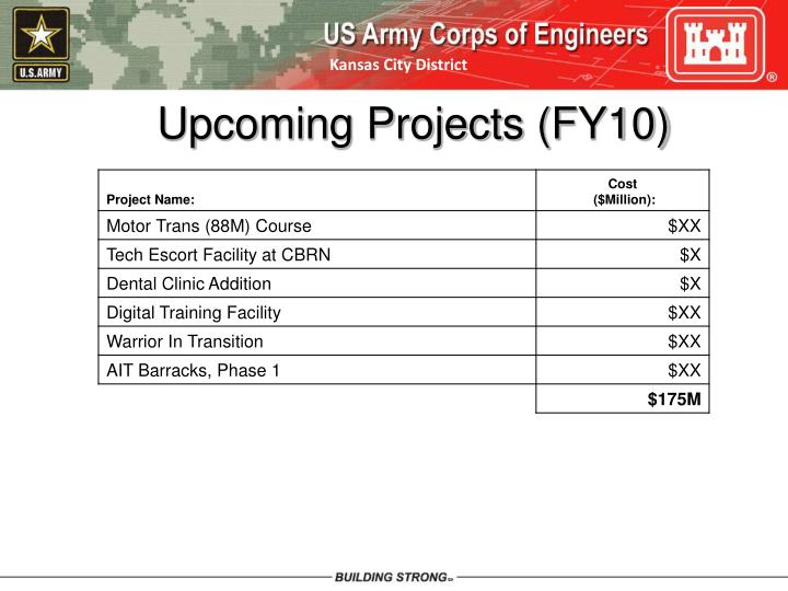 Upcoming Projects (FY10)