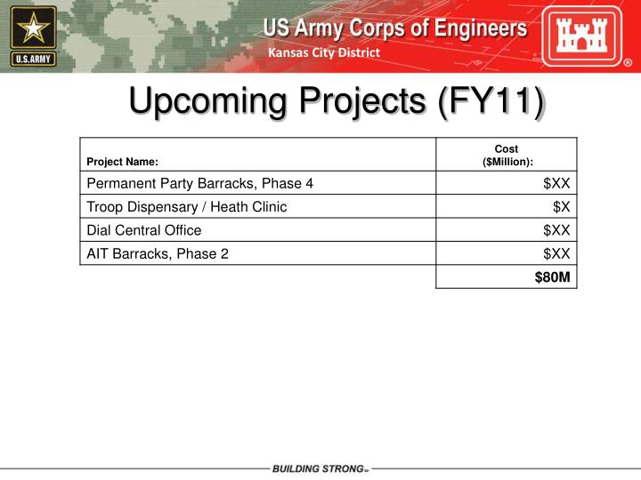Upcoming Projects (FY11)