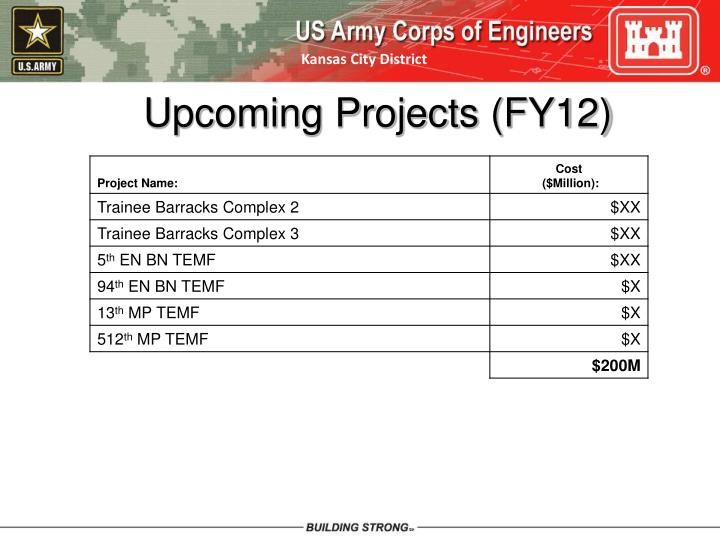 Upcoming Projects (FY12)
