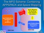 the mfo scheme combining appspack and space mapping