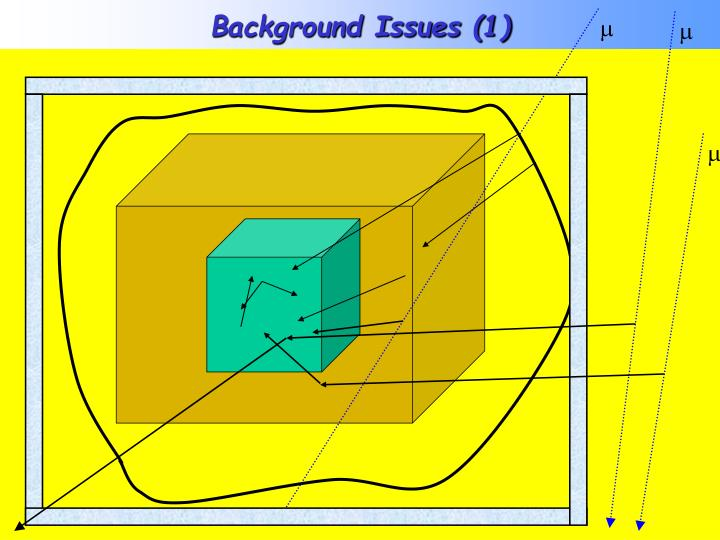 Background issues 1
