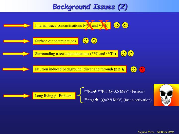 Background issues 2