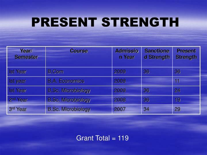 PRESENT STRENGTH