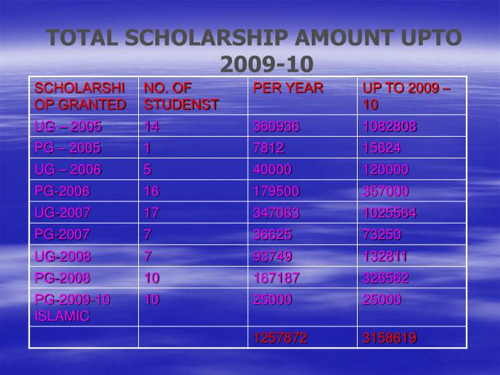 TOTAL SCHOLARSHIP AMOUNT UPTO 2009-10