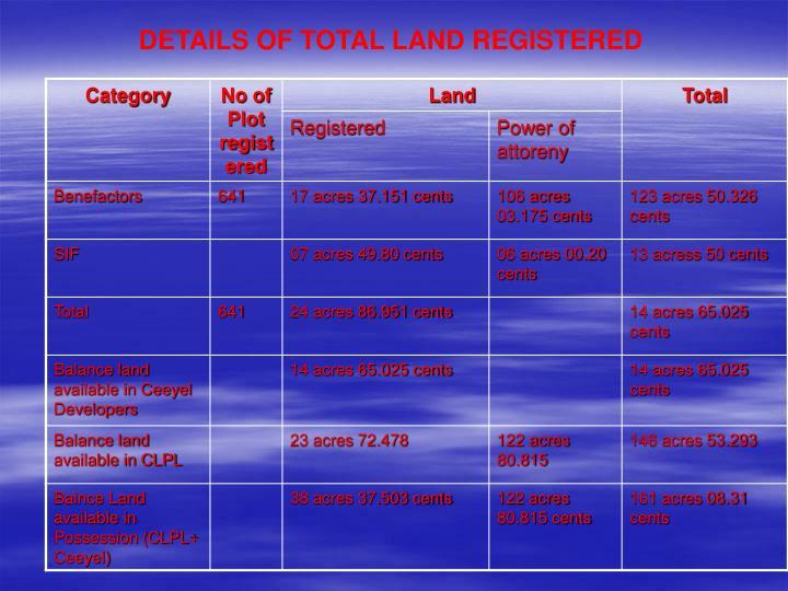 DETAILS OF TOTAL LAND REGISTERED