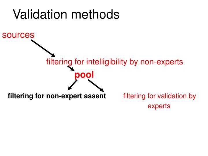 Validation methods