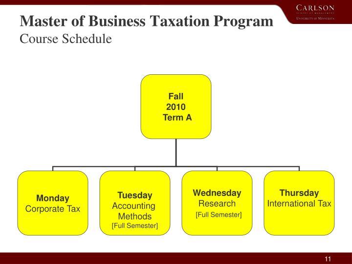 Master of Business Taxation Program