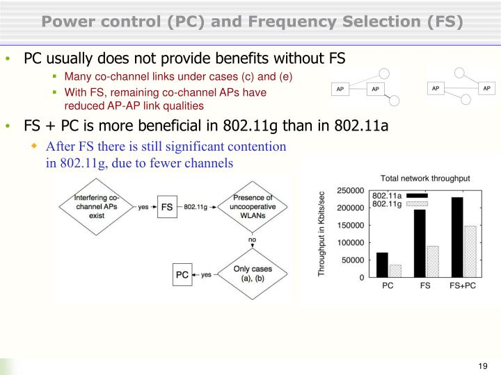Power control (PC) and Frequency Selection (FS)